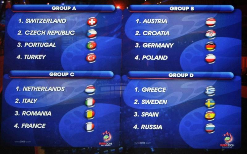 EURO 2008 Official Thread Goalne10