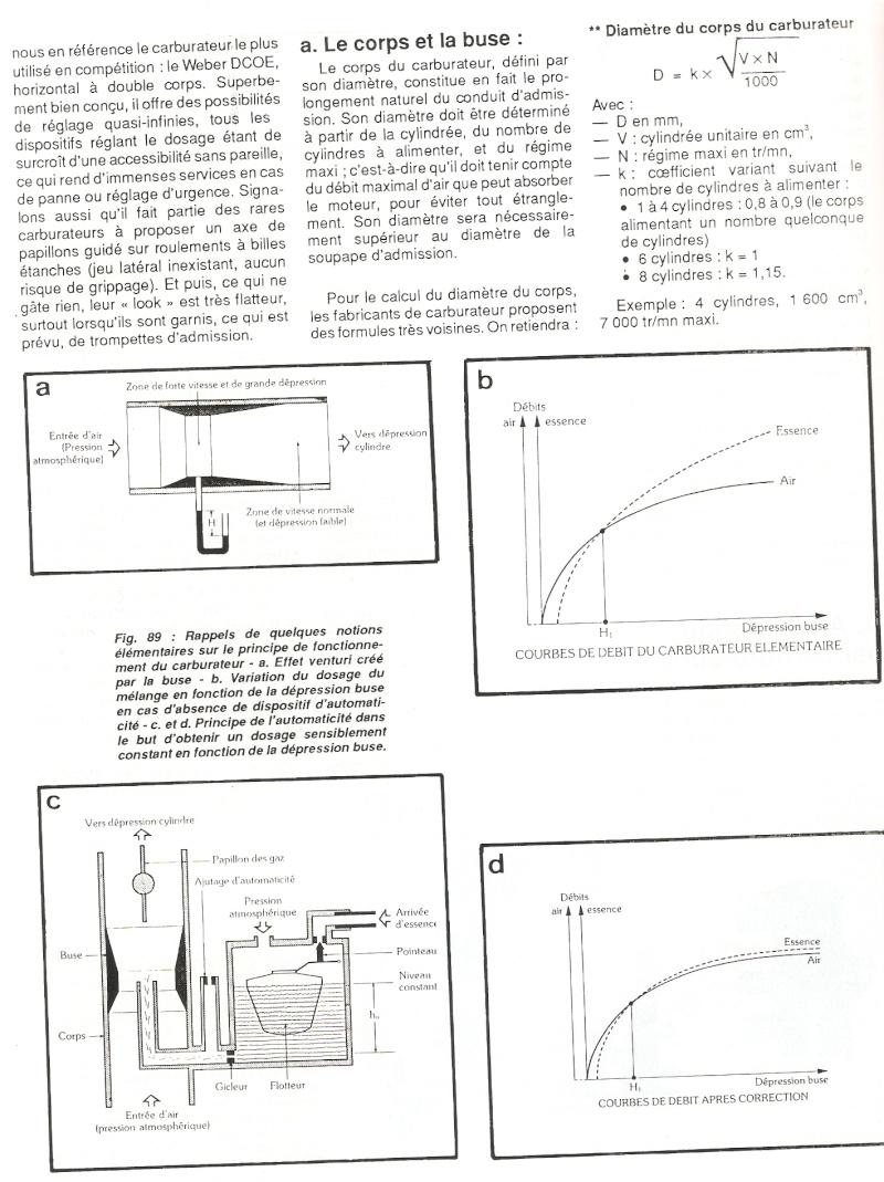 weber 40 - Page 2 Hpqsca10