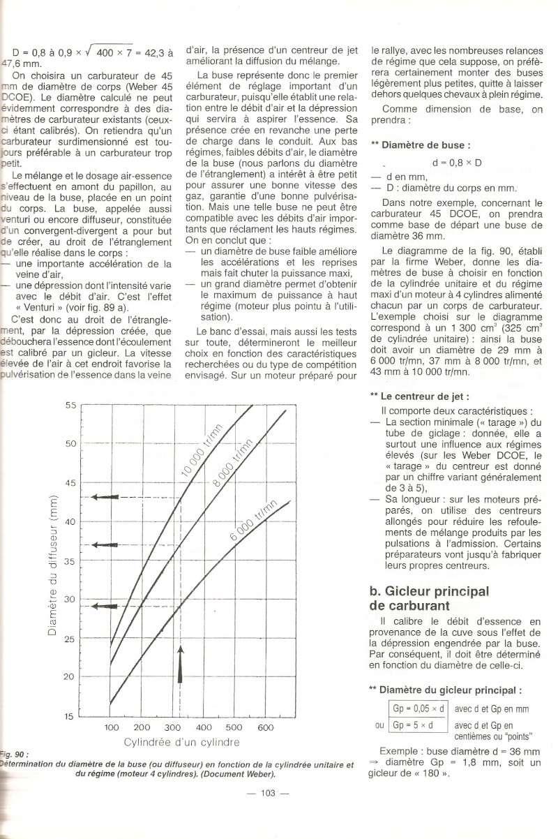 weber 40 - Page 2 Hpqsca11
