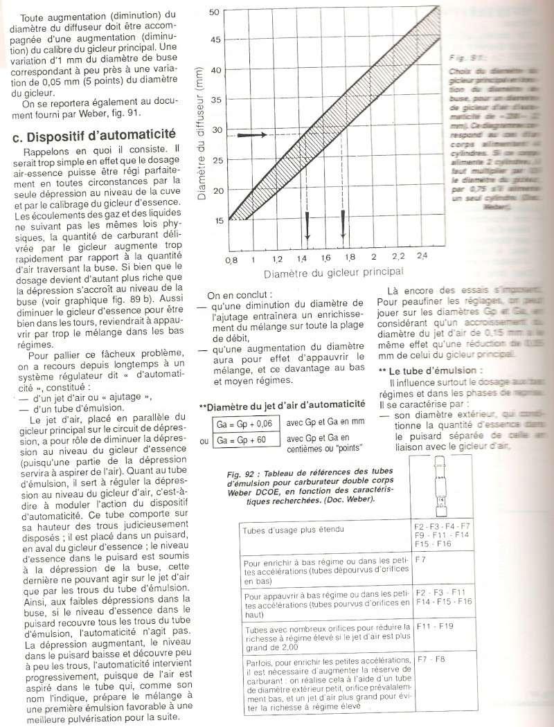 weber 40 - Page 2 Hpqsca12