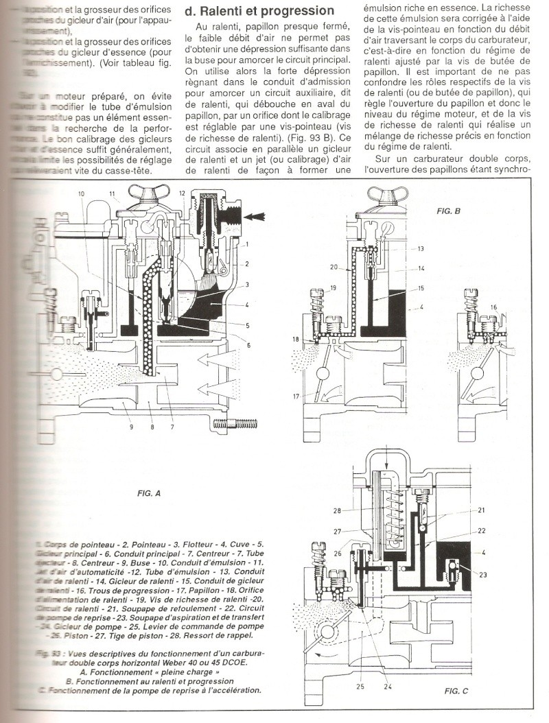 weber 40 - Page 2 Hpqsca13