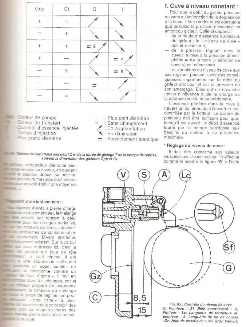 weber 40 - Page 2 Hpqsca15