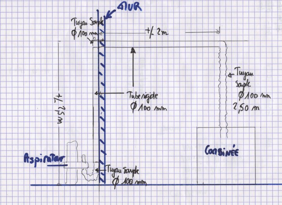 Aspirateur à copeaux : quelle puissance minimale?  Aspira10
