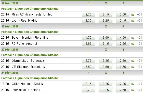 Pronostics Ligue des Champions (Archives) Ligue_10