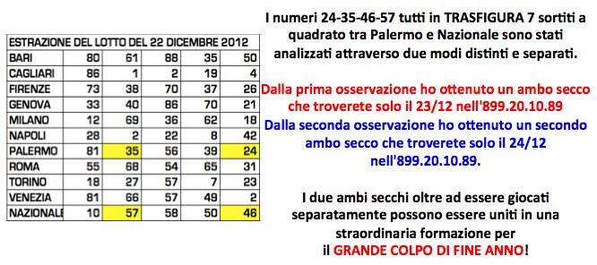 L&L Premium del 24-25-26-27/12: AMBO SECCO MILIONARIO A COLPO 5-25 SU GE! 24-5710