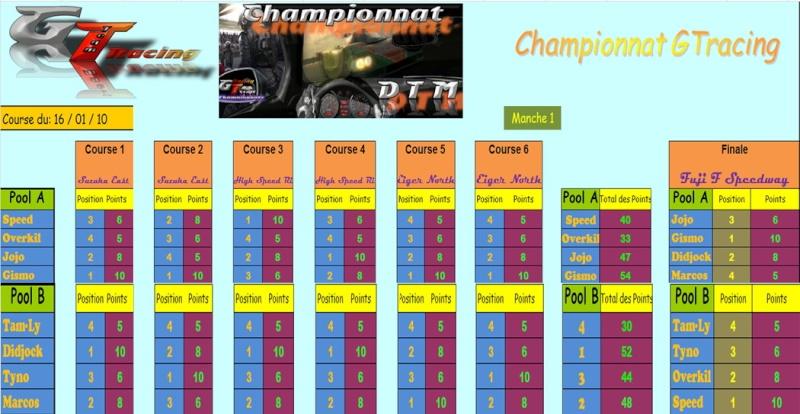 Championnat DTM,Résultats 1er Manche D_t_m_10