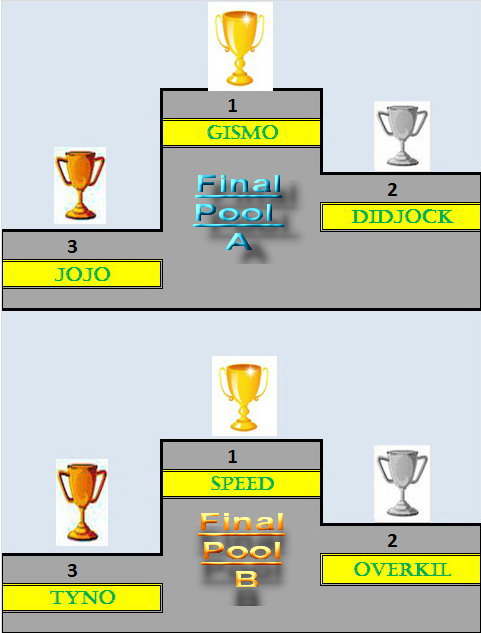 Championnat DTM,Résultats 1er Manche Podium16