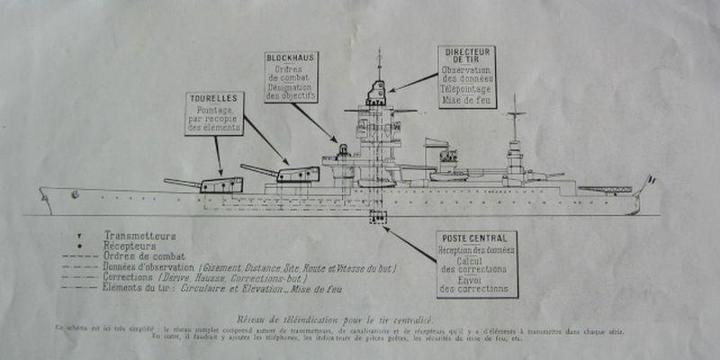 DUNKERQUE - 1935 (Cuirassé) Img_1010