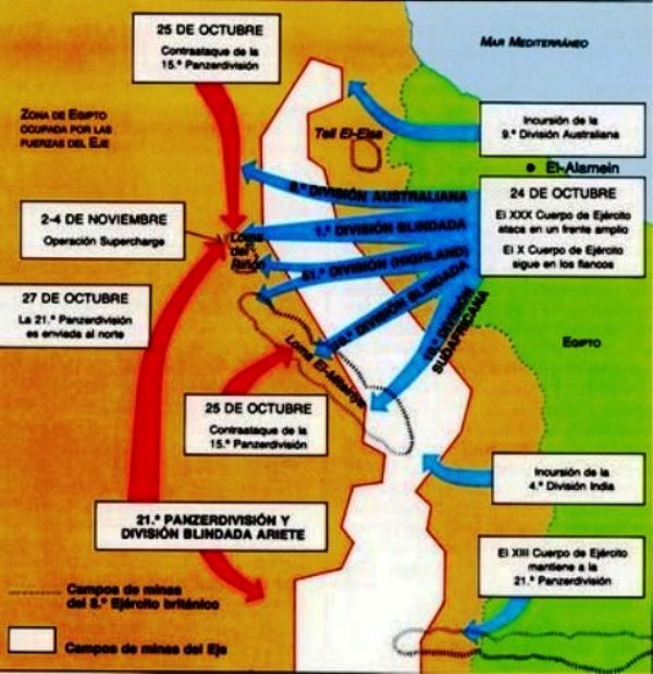 El Alamein Movimi10