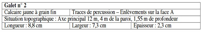 Galets et os gravés magdaléniens de la grotte de la Colombière (Neuville sur Ain / Poncin) Captur37