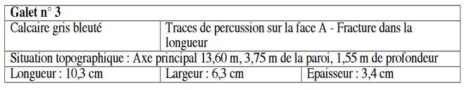Galets et os gravés magdaléniens de la grotte de la Colombière (Neuville sur Ain / Poncin) Captur38