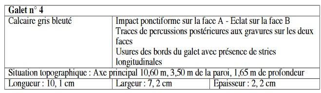 Galets et os gravés magdaléniens de la grotte de la Colombière (Neuville sur Ain / Poncin) Captur40