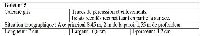 Galets et os gravés magdaléniens de la grotte de la Colombière (Neuville sur Ain / Poncin) Captur41