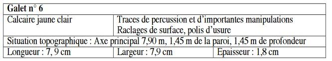 Galets et os gravés magdaléniens de la grotte de la Colombière (Neuville sur Ain / Poncin) Captur42