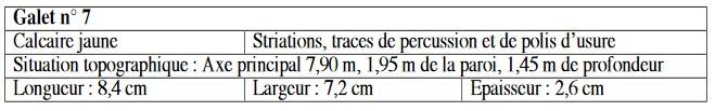 Galets et os gravés magdaléniens de la grotte de la Colombière (Neuville sur Ain / Poncin) Captur50