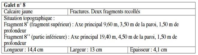 Galets et os gravés magdaléniens de la grotte de la Colombière (Neuville sur Ain / Poncin) Captur51