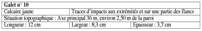 Galets et os gravés magdaléniens de la grotte de la Colombière (Neuville sur Ain / Poncin) Captur53