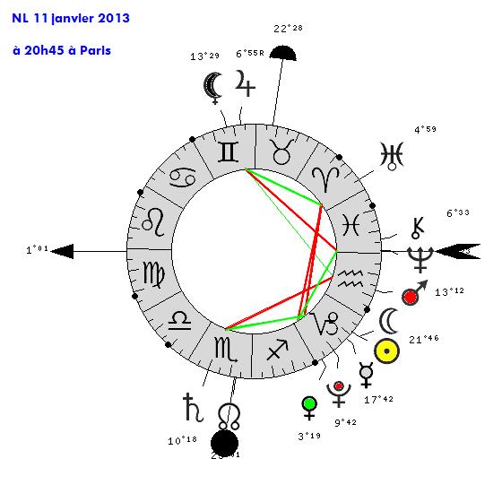 NL du 11 Janvier 2013  5879-611