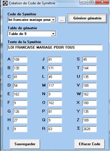 Mariage homosexuel Loifra10