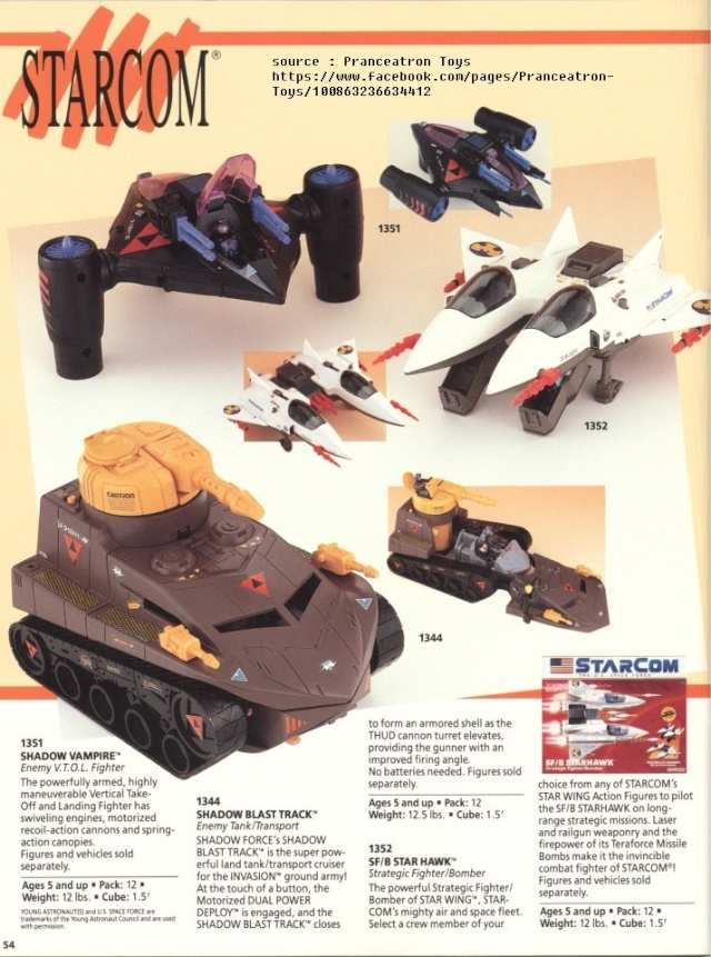 Starcom (COLECO) 1986 20575310