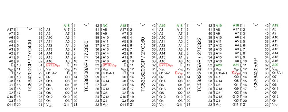 Lire les maskroms TC5332204AP, TC5364205AP et TC531000 [Update] Pinout13