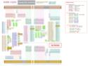 Cartographie CHA256 et CHA512 (MVS) Plan_c19