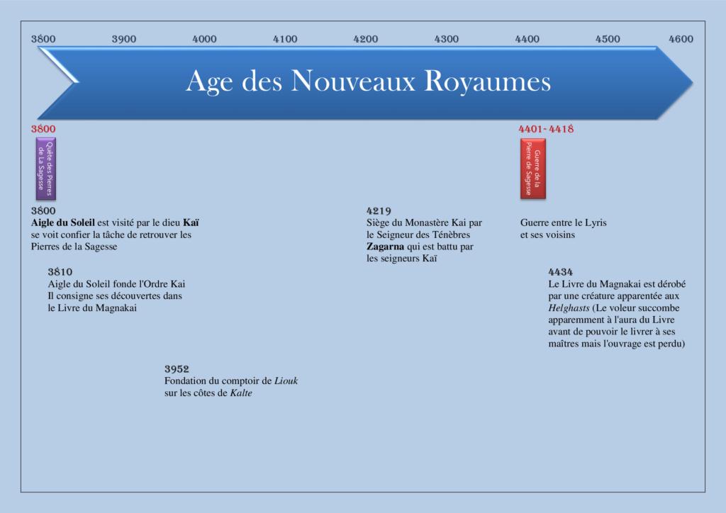 Chronologie du Magnamund Chr510