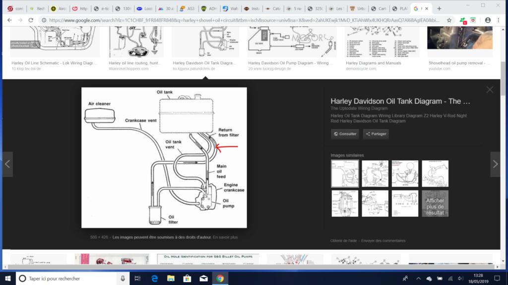 controle niveau d'huile sur FLT Shovel - Page 2 Croqui13