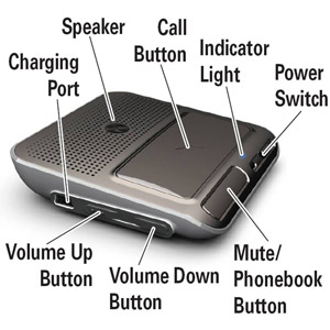 [MobileFun.Fr] Test du Kit Bluetooth voiture Advanced Visor T325 Motorola 111