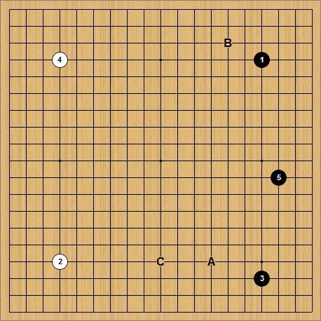 Les Grands Fusekis : Le Fuseki Chinois Fchino10