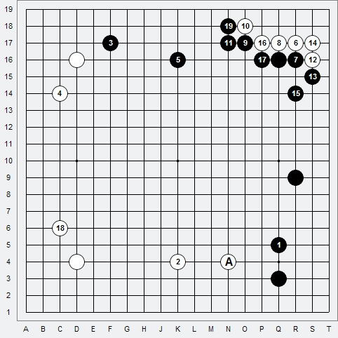 Les Grands Fusekis : Le Fuseki Chinois Fchino12