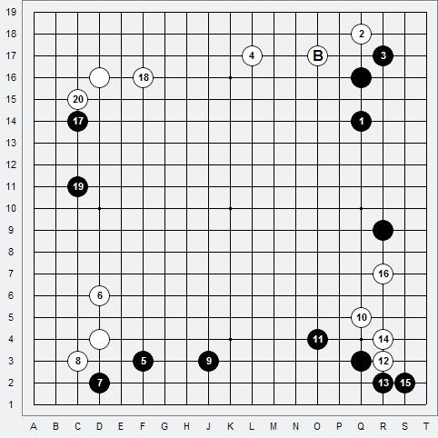 Les Grands Fusekis : Le Fuseki Chinois Fchino16