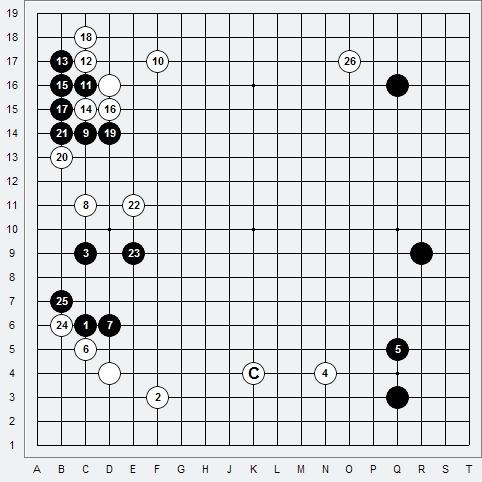 Les Grands Fusekis : Le Fuseki Chinois Fchino22
