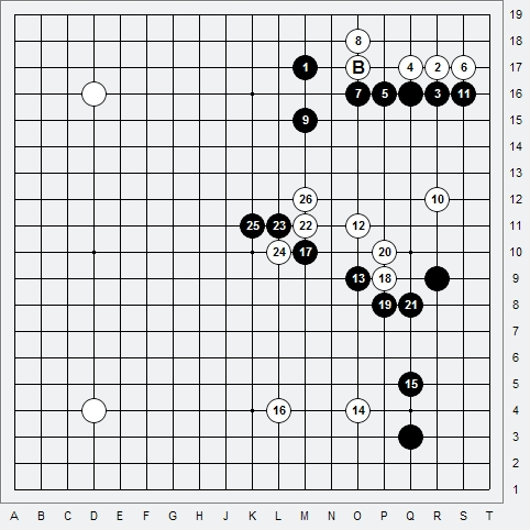 Les Grands Fusekis : Le Fuseki Chinois Fchino24