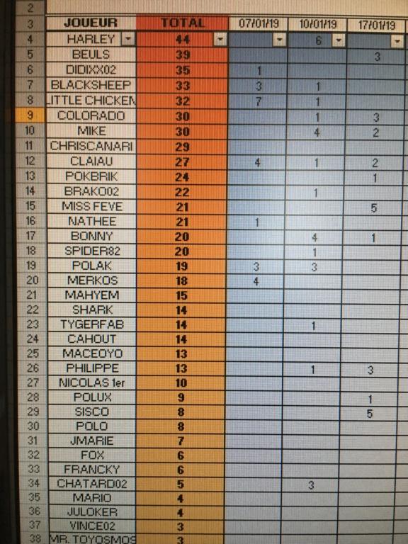 CLASSEMENT KILLER 6d5beb10