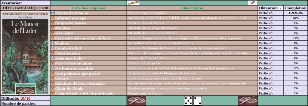 Défis Fantastiques - Listes de Trophées  10_le_10