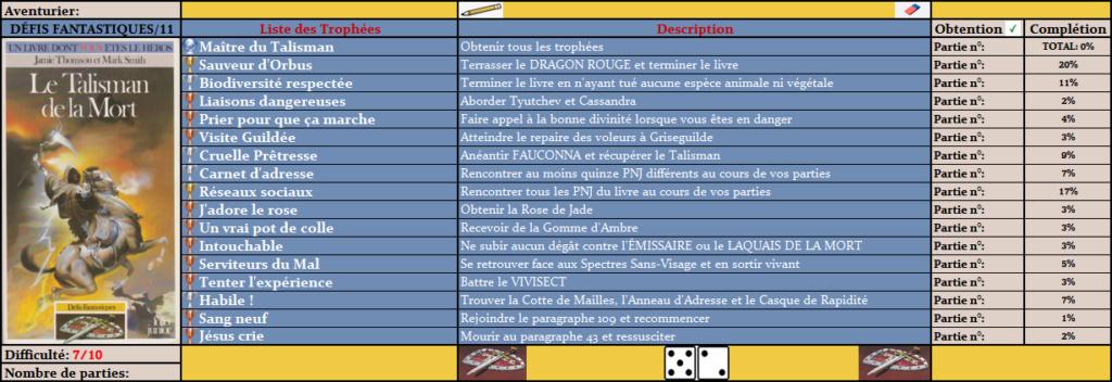 Défis Fantastiques - Listes de Trophées  11_le_10