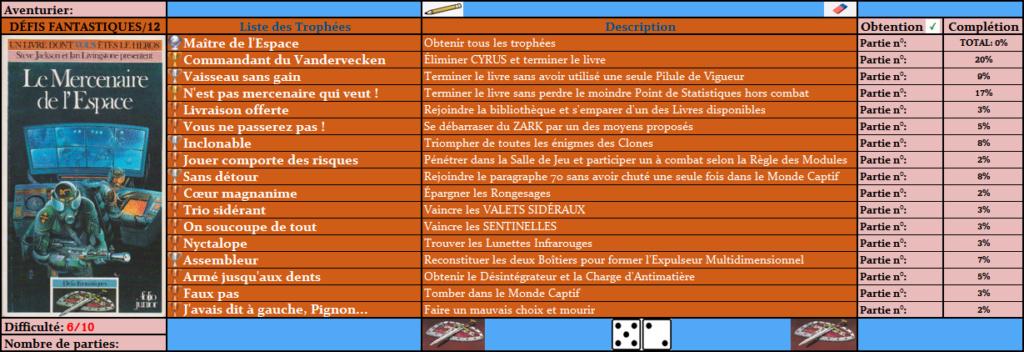 Défis Fantastiques - Listes de Trophées  12_le_10
