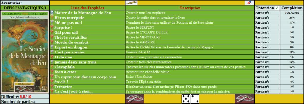 Défis Fantastiques - Listes de Trophées  1_le_s13