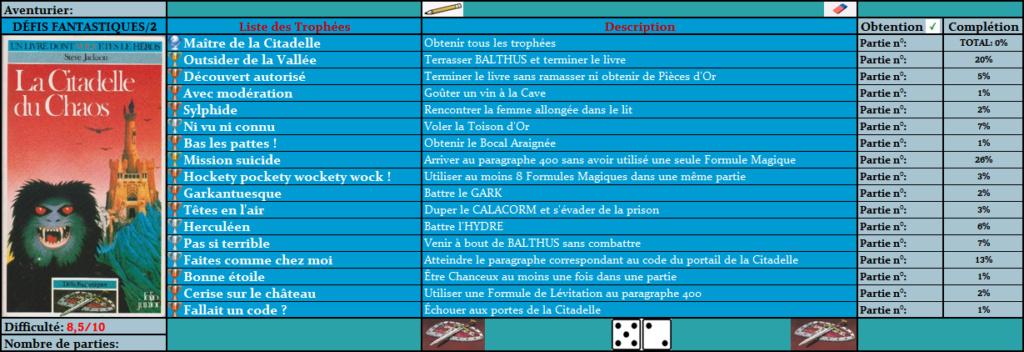 Défis Fantastiques - Listes de Trophées  2_la_c11