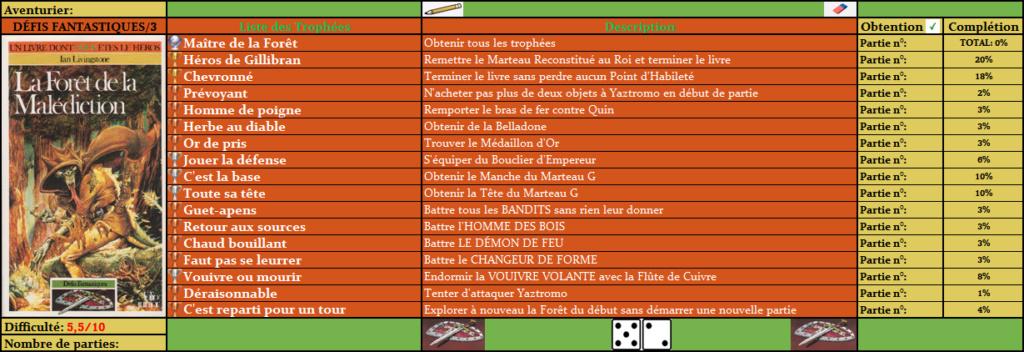 Défis Fantastiques - Listes de Trophées  3_la_f11