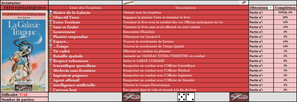 Défis Fantastiques - Listes de Trophées  4_la_g10