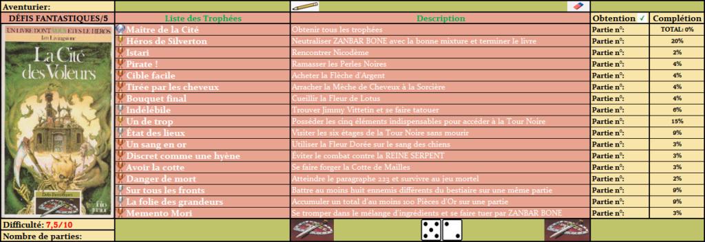 Défis Fantastiques - Listes de Trophées  5_la_c10
