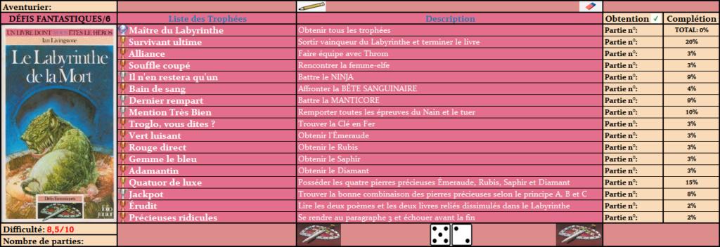 Défis Fantastiques - Listes de Trophées  6_le_l10