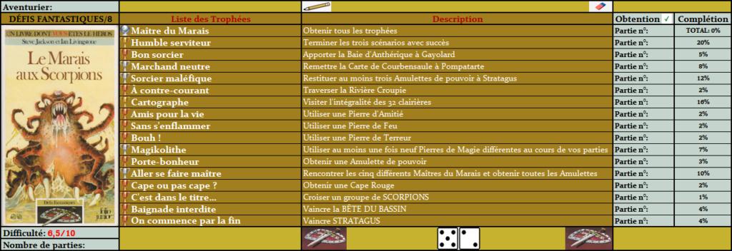 Défis Fantastiques - Listes de Trophées  8_le_m10