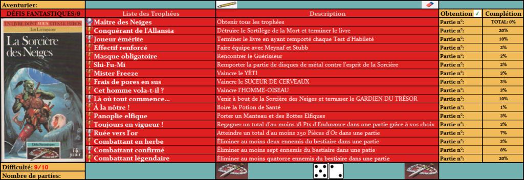 Défis Fantastiques - Listes de Trophées  9_la_s10