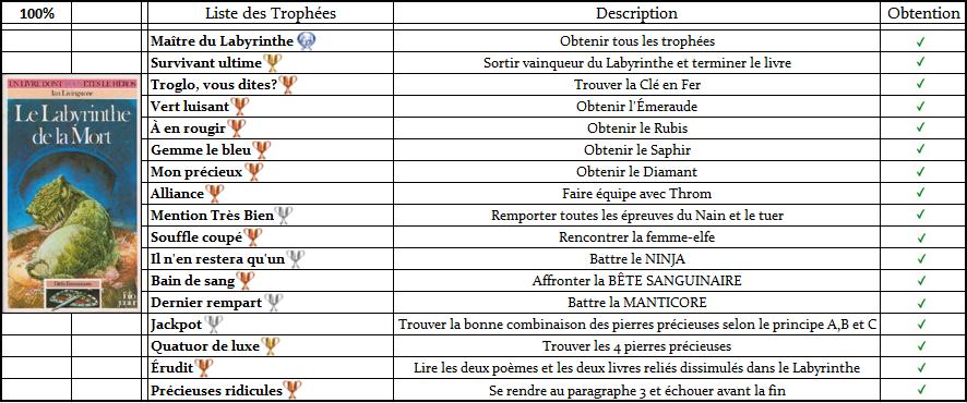Défis Fantastiques - Listes de Trophées  Trophz16