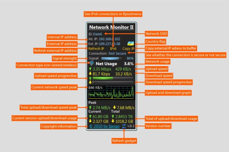 Network Monitor II 28.0  Networ10