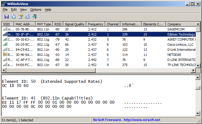 WifiInfoView 2.45 - Δείτε πληροφορίες για ασύρματα δίκτυα Wifiin10