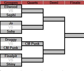 Megaman Battleship Tournament Tourno10